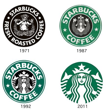 Starbucks Branding History